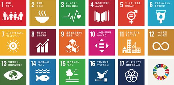 「持続可能な開発目標(SDGs)」