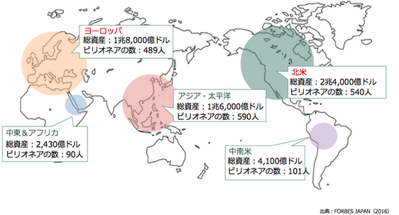 FORBESJAPAN(2016) 世界の富裕層の分布